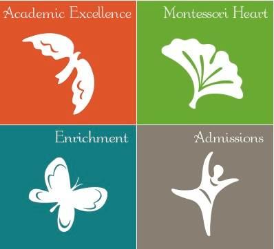 Montessori Principals